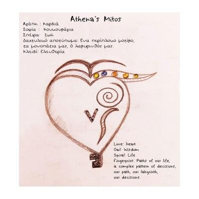 ATHENA'S MITOS